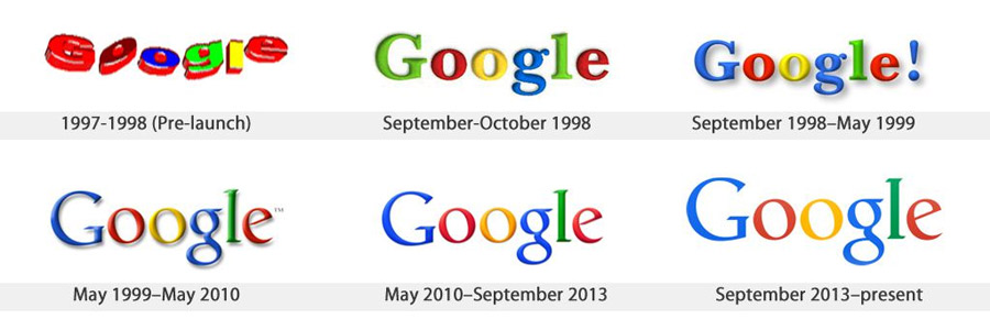 Evolution of Google Logo